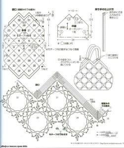 Вязаные сумки с описанием